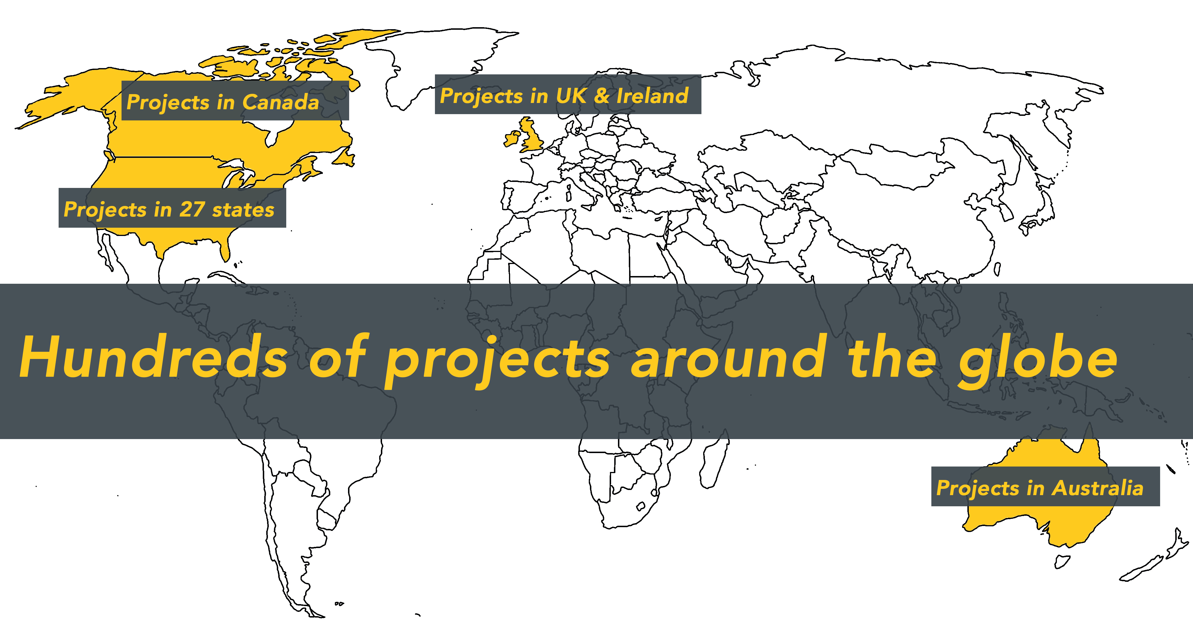 Ver-Mac - SWZ projects around the world
